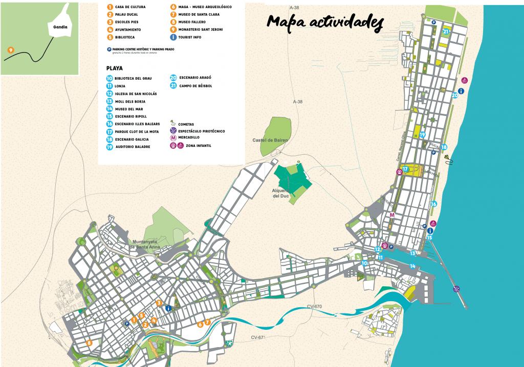 Mapa de Actividades